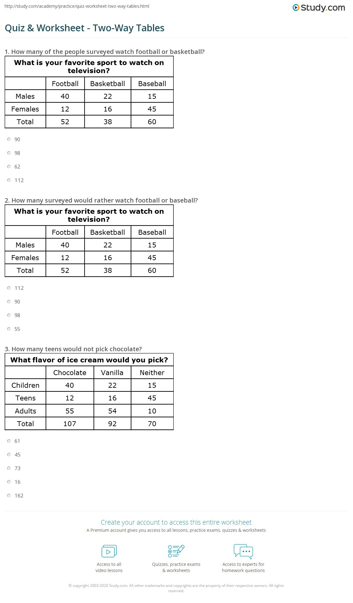 Quiz & Worksheet Two Way Tables