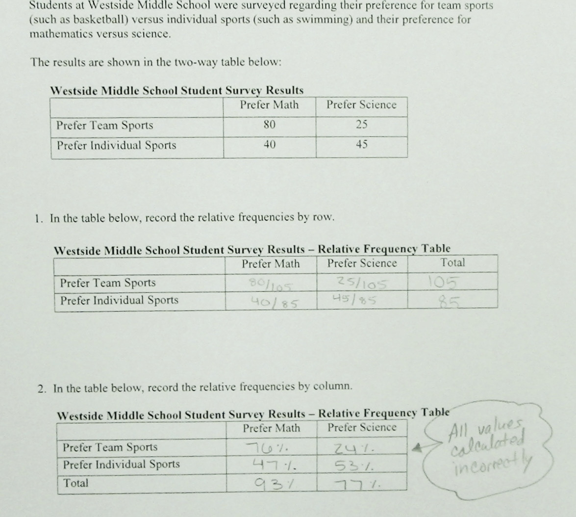 Frequency Table Worksheet 6th Grade