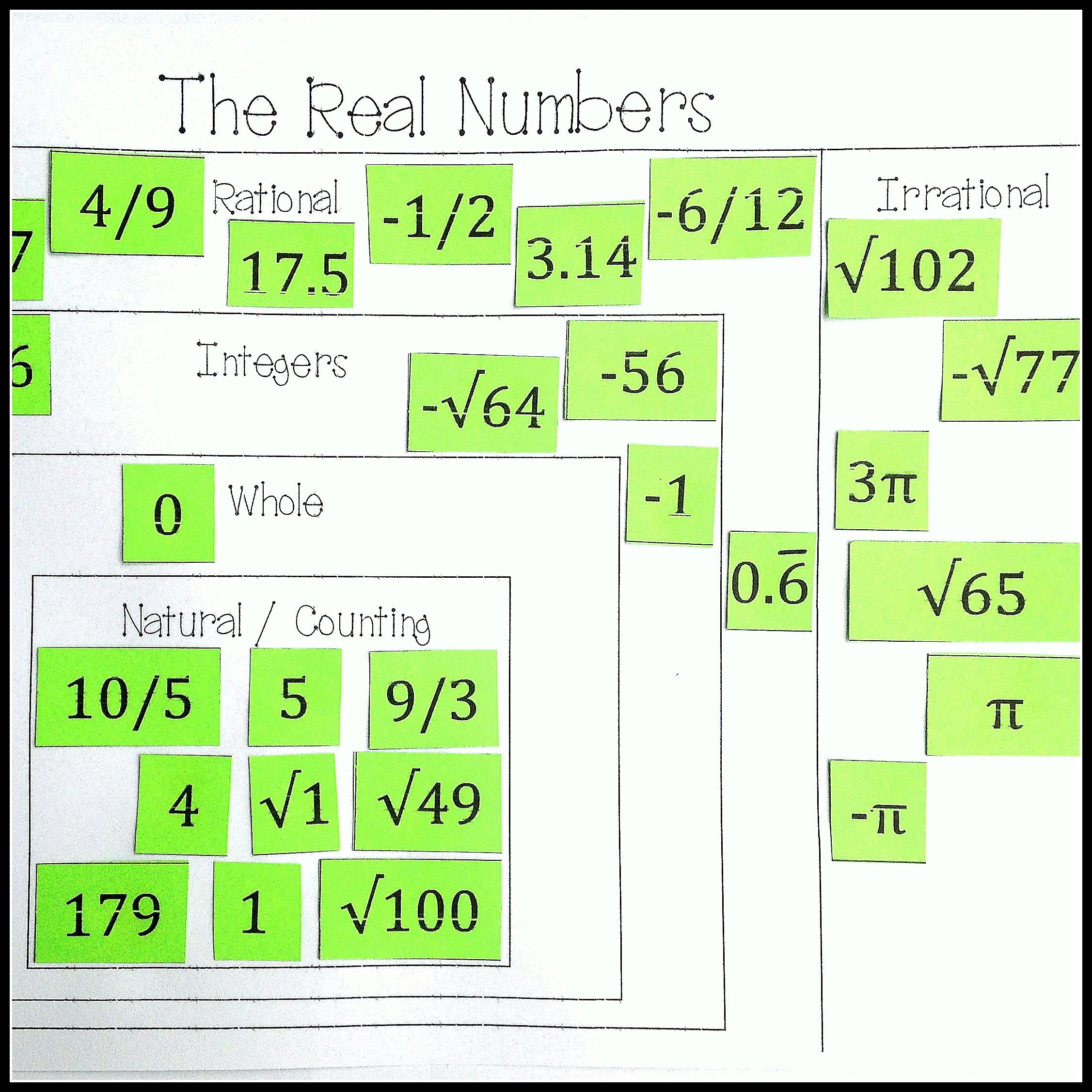 Real Numbers System Card Sort Rational Irrational