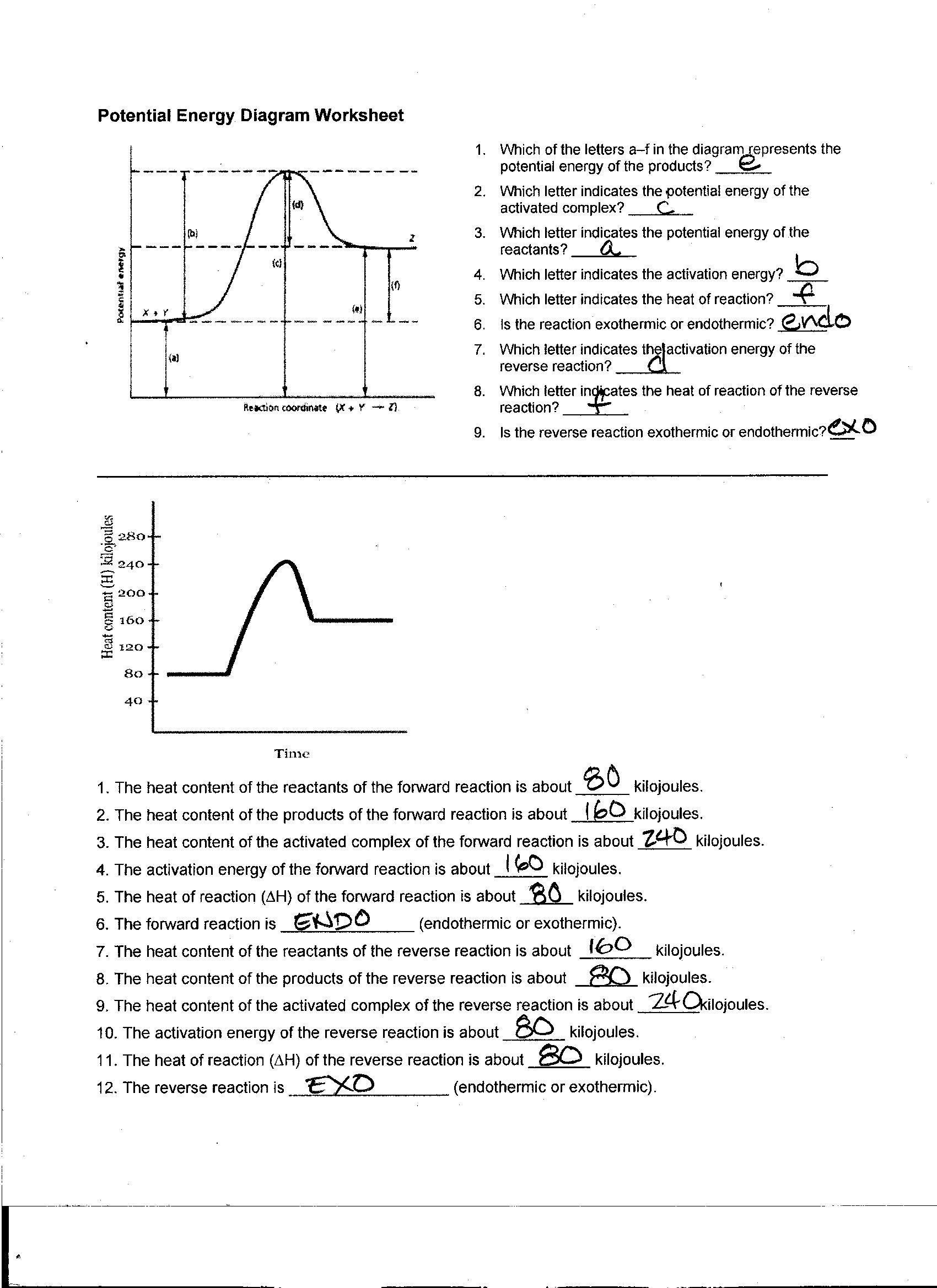 Counting Subatomic Particles Worksheet