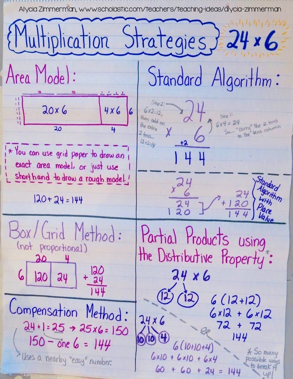 Distributive Property with Arrays Worksheet Teaching