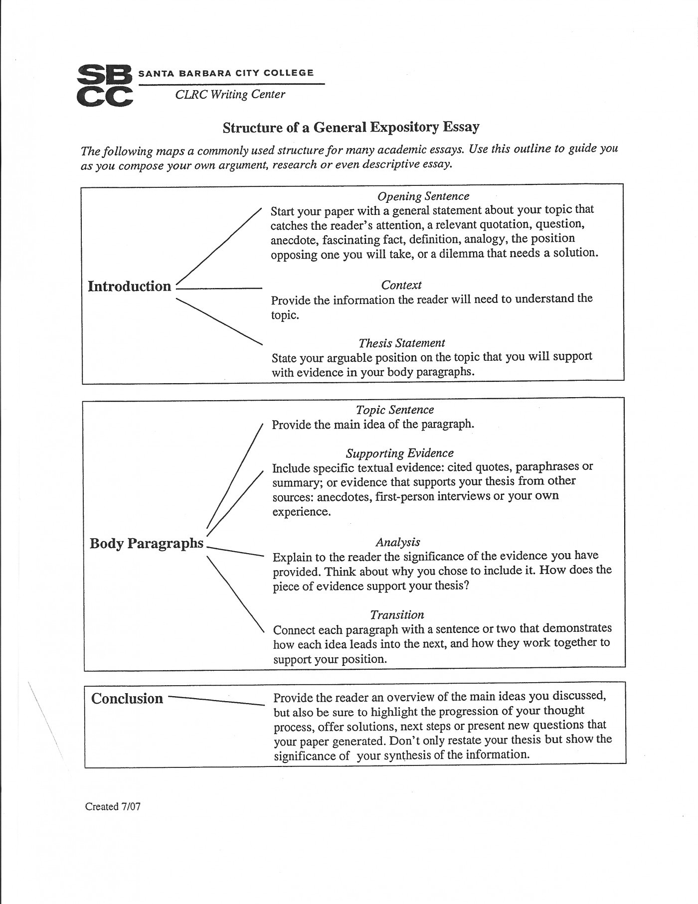 Restate the Question Practice Worksheet