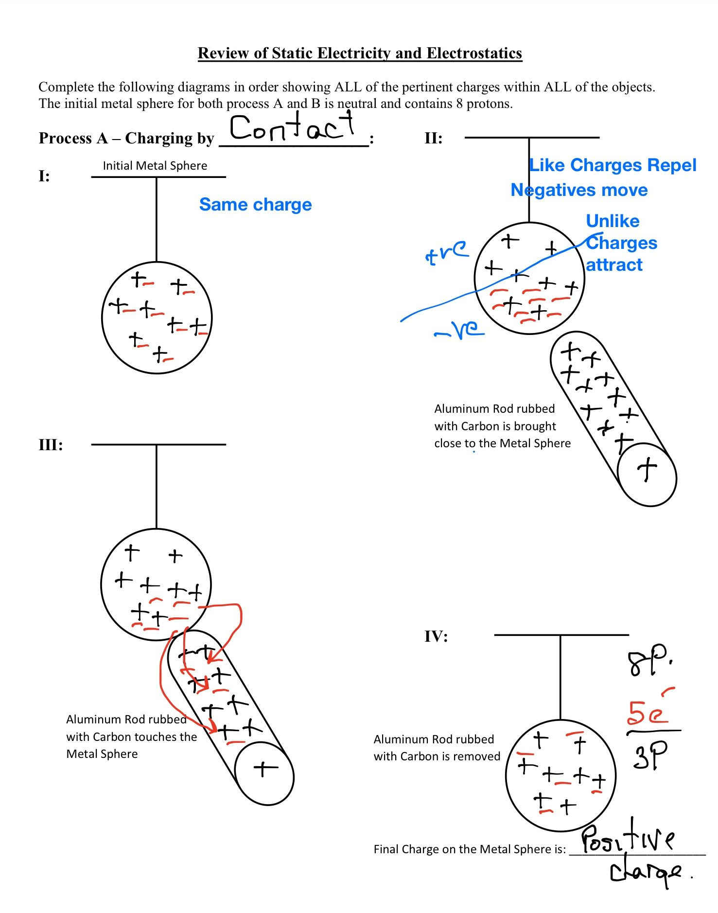 Review of Static Electricity and Electrostatics Worksheet