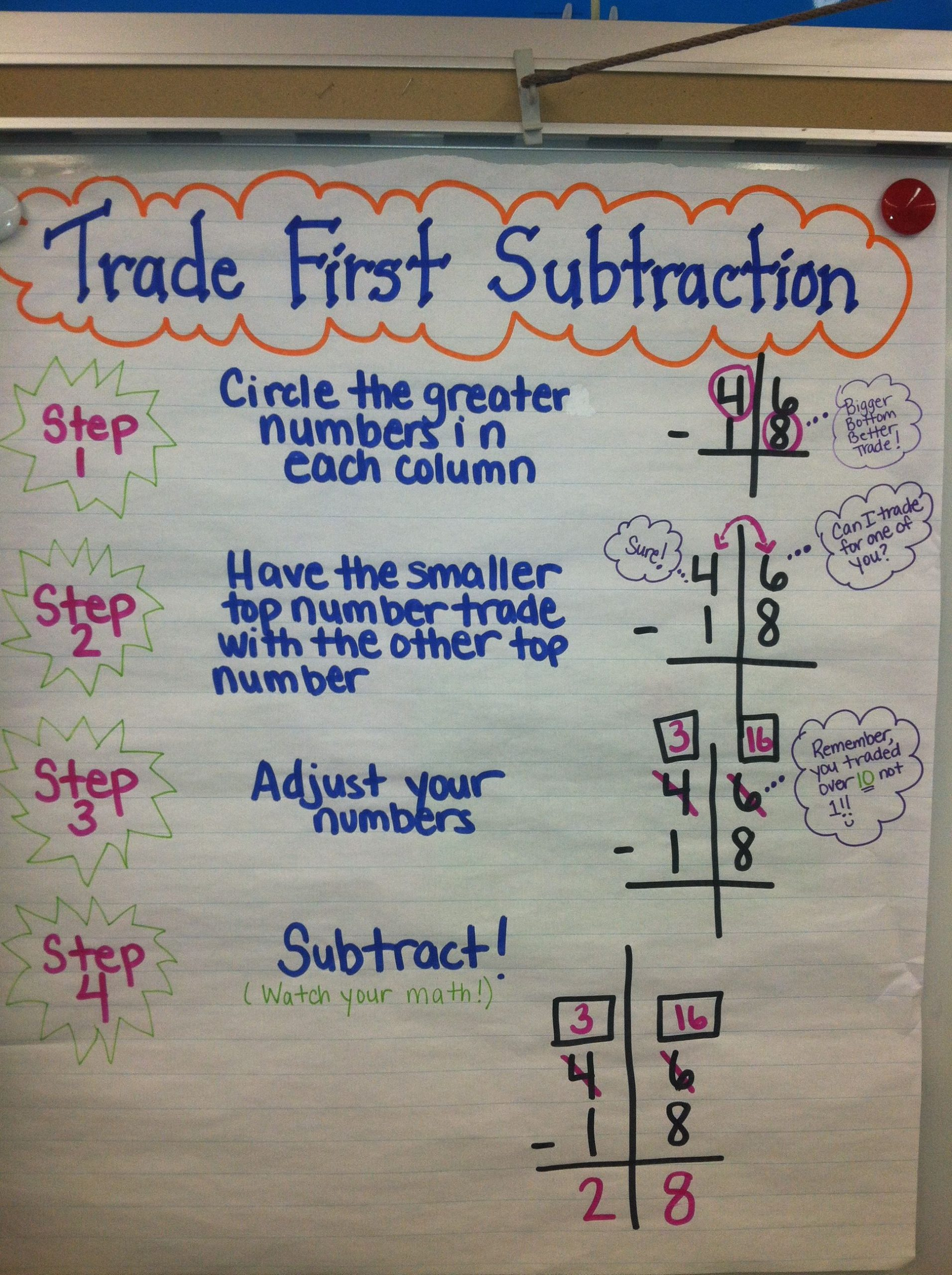 Trade first subtraction