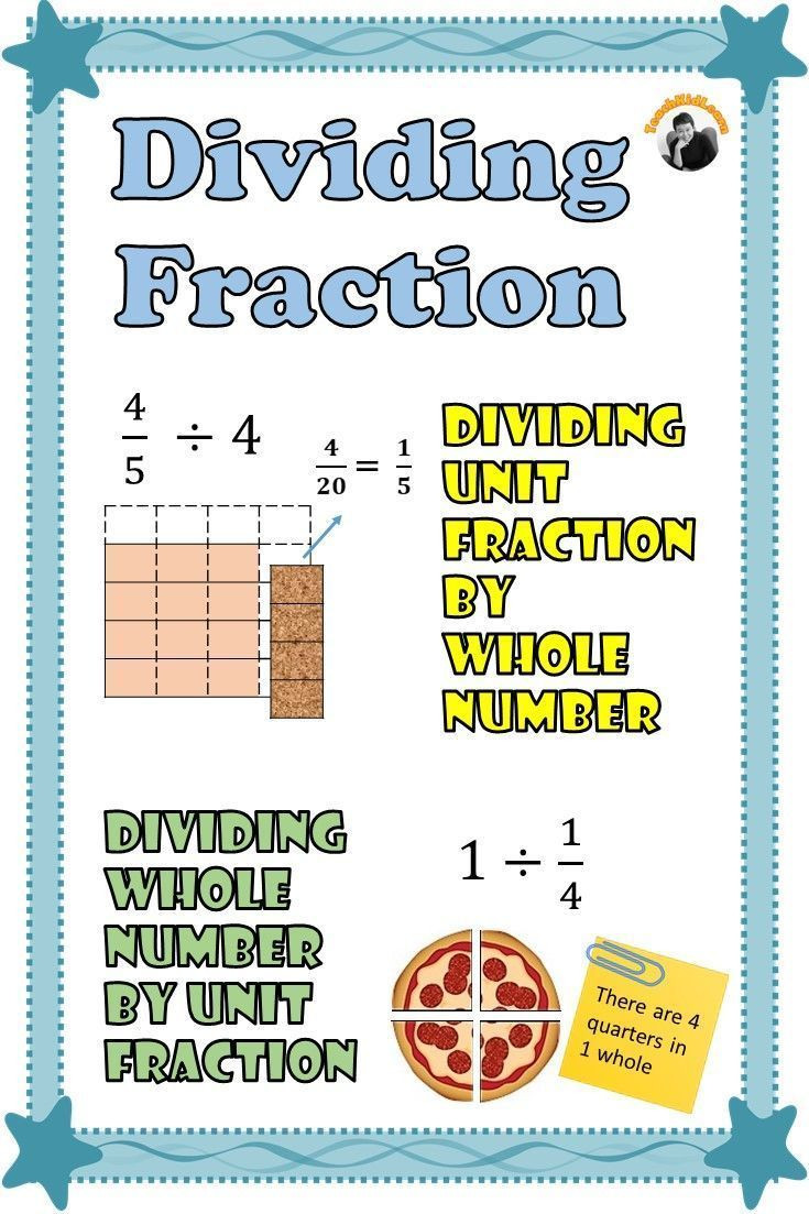 5th grade fractions worksheets Examples with visual