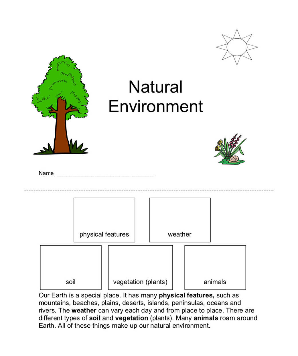 Lesson 1 Natural Resources on Earth